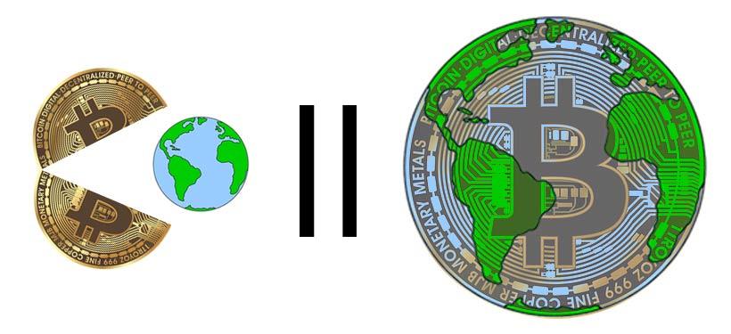 Bitcoin's Climate Impact?