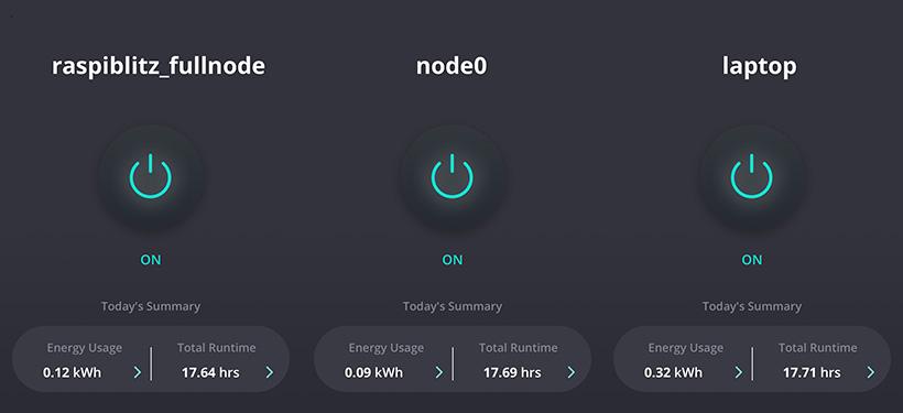 Node Energy Measurement