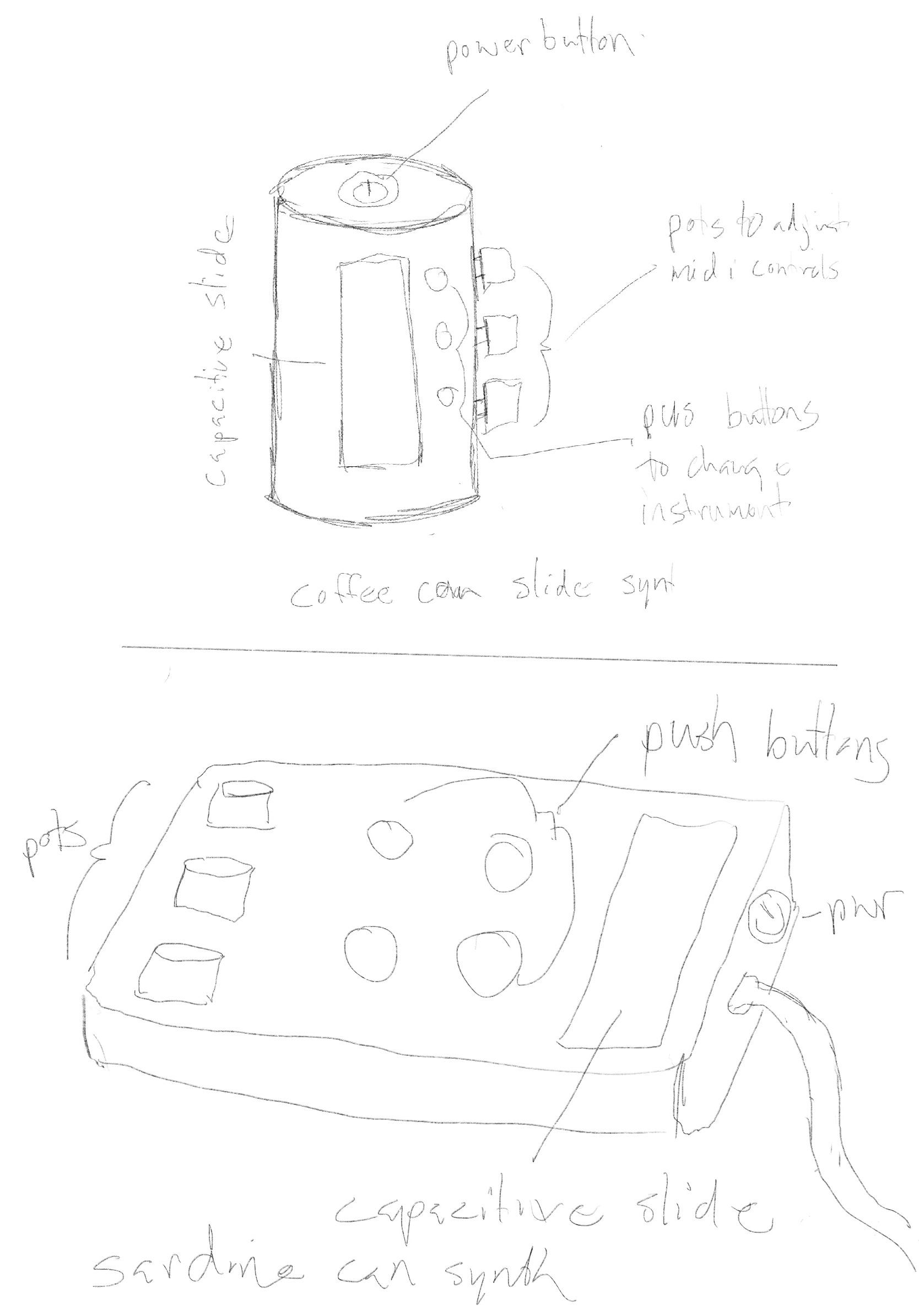 Instrument sketches